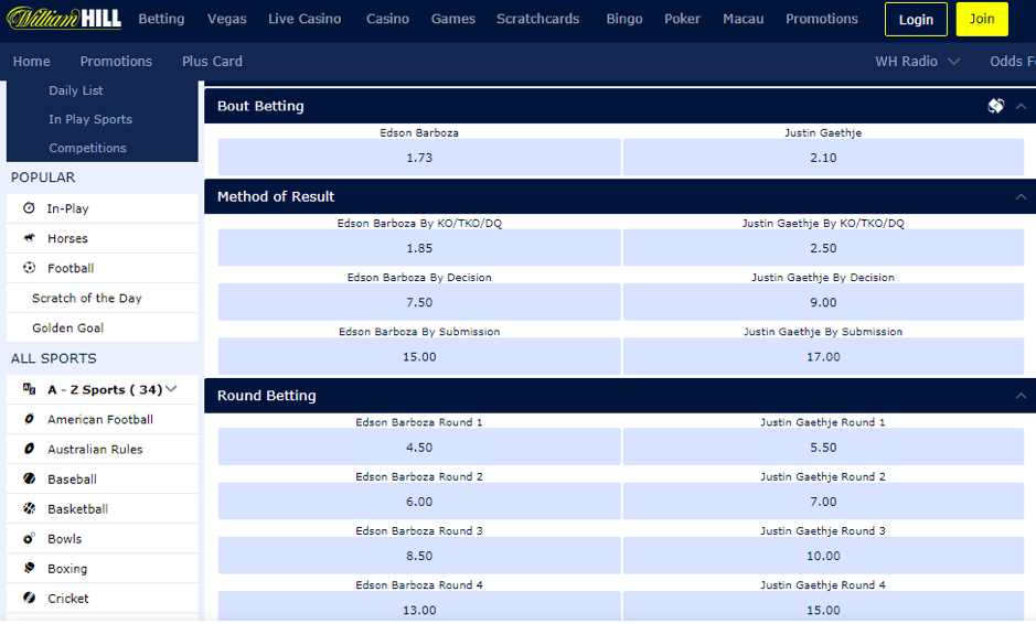 Coral ufc betting forum super bowl betting bodog sports